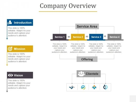 company overview i power A company overview of microsoft including information for shareholders, potential investors, financial analysts, and more.