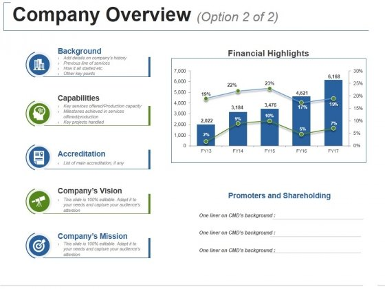 Company Overview Template 2 Ppt PowerPoint Presentation Gallery ...