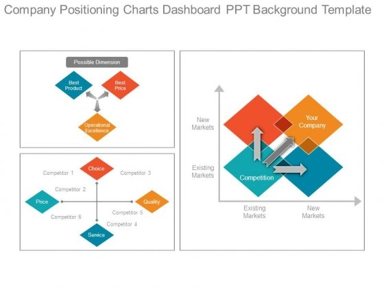 Company Positioning Charts Dashboard Ppt Background Template