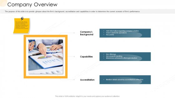 Company Process Handbook Company Overview Ppt File Design Templates PDF