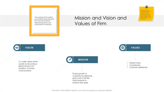 Company Process Handbook Mission And Vision And Values Of Firm Ppt Infographic Template Graphic Tips PDF