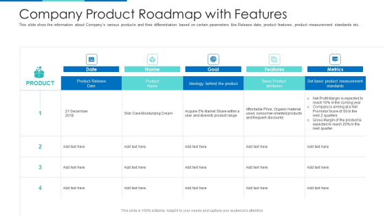 Company Product Roadmap With Features Ppt Portfolio Images PDF