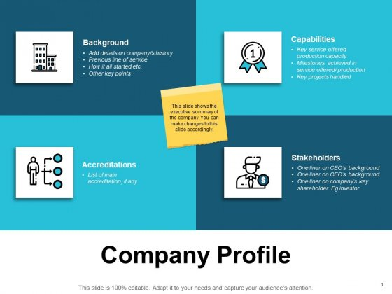 Company Profile Strategy Ppt PowerPoint Presentation Infographics Guidelines
