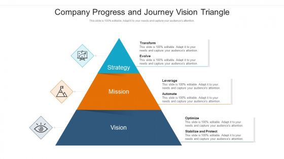 Company Progress And Journey Vision Triangle Ppt PowerPoint Presentation Gallery Example File PDF