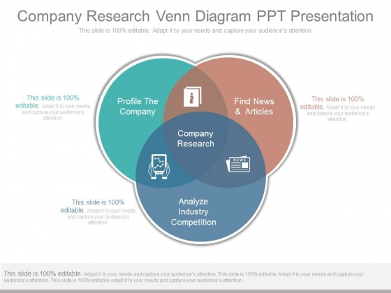 Company Research Venn Diagram Ppt Presentation Powerpoint Templates