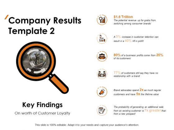 Company Results Revenue Ppt PowerPoint Presentation Layouts Model
