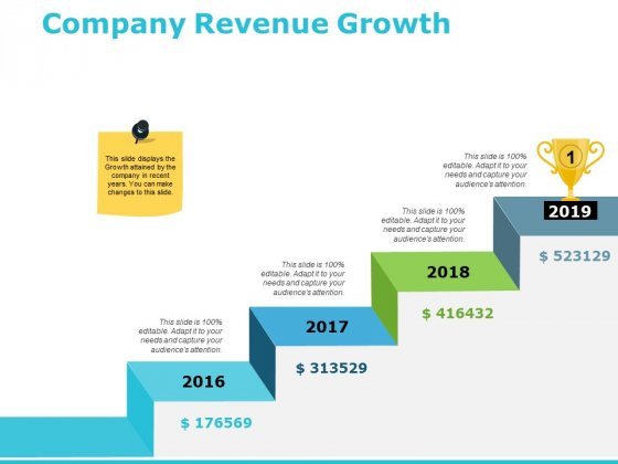 Company Revenue Growth Ppt PowerPoint Presentation Model Mockup