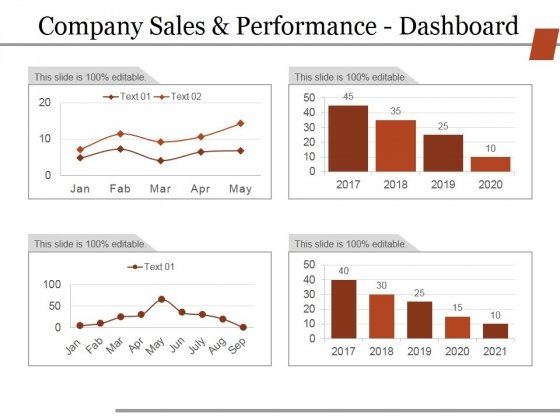 Company Sales And Performance Dashboard Ppt PowerPoint Presentation Slides Grid