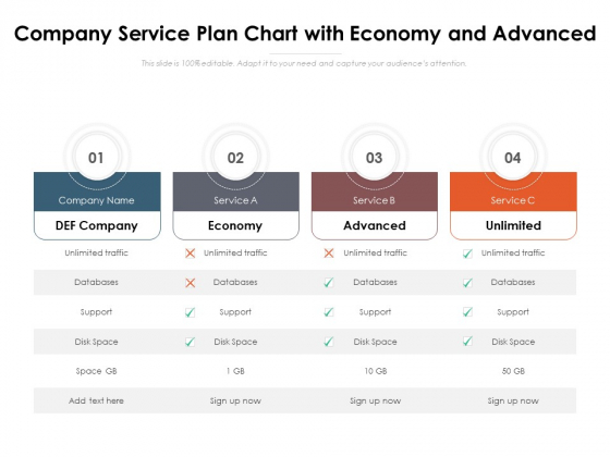 Company Service Plan Chart With Economy And Advanced Ppt PowerPoint Presentation Pictures Gridlines PDF