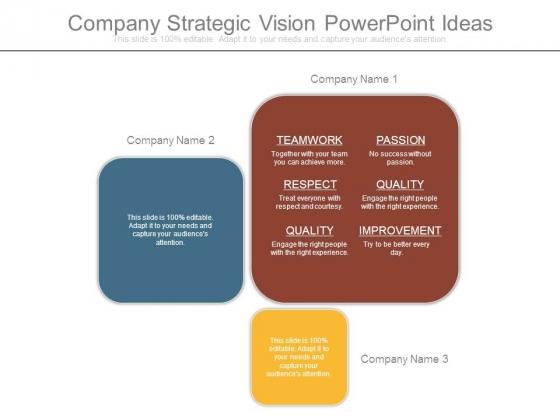 Company Strategic Vision Powerpoint Ideas