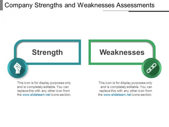 Company Strengths And Weaknesses Assessments Ppt PowerPoint Presentation Icon Picture