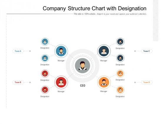Company Structure Chart With Designation Ppt PowerPoint Presentation Styles Shapes