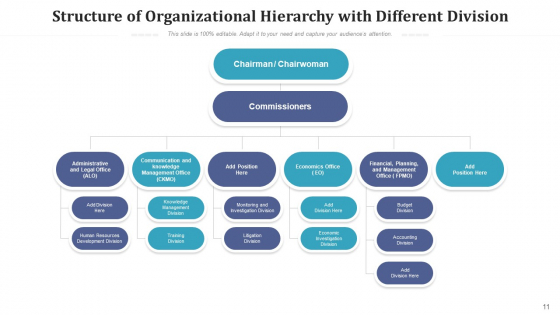 Company_Structure_Marketing_Finance_Ppt_PowerPoint_Presentation_Complete_Deck_With_Slides_Slide_11