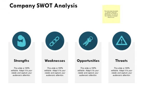 Company Swot Analysis Ppt PowerPoint Presentation Gallery Styles