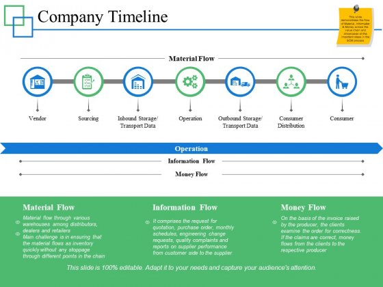 Company Timeline Ppt PowerPoint Presentation Icon Example File