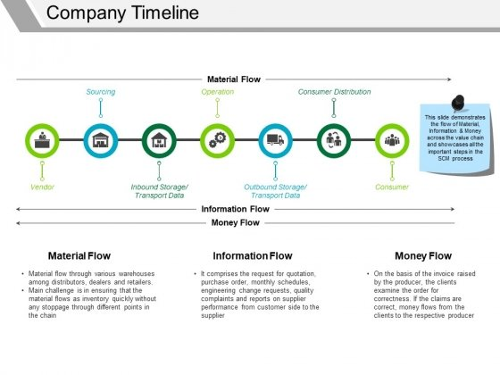 Company Timeline Ppt PowerPoint Presentation Icon Inspiration