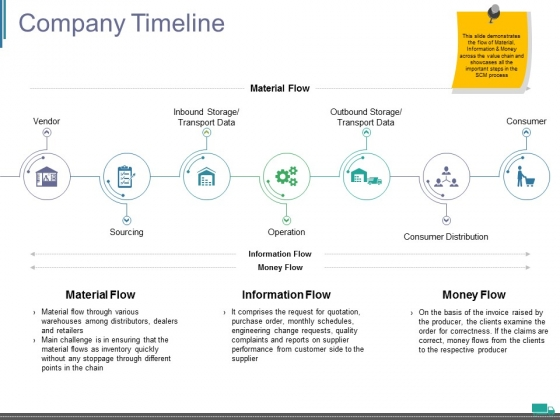 Company Timeline Ppt PowerPoint Presentation Layouts Gridlines
