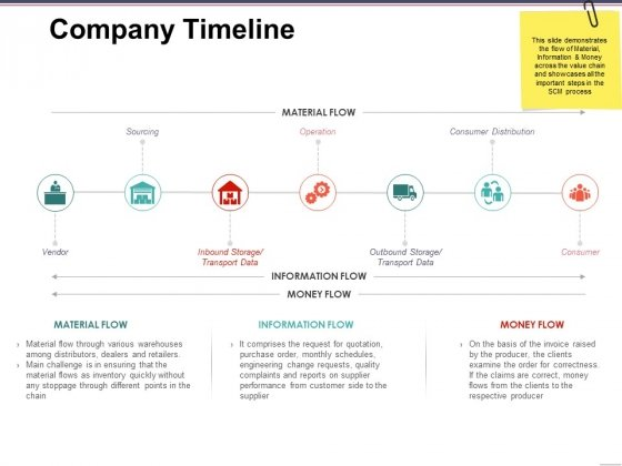 Company Timeline Ppt PowerPoint Presentation Visual Aids Summary