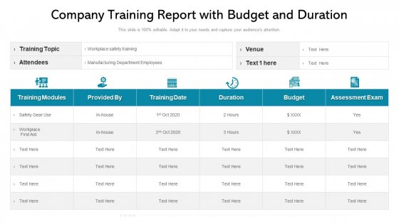 Company Training Report With Budget And Duration Ppt Inspiration Background PDF