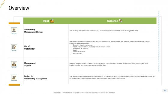 Company_Vulnerability_Administration_Ppt_PowerPoint_Presentation_Complete_Deck_With_Slides_Slide_14