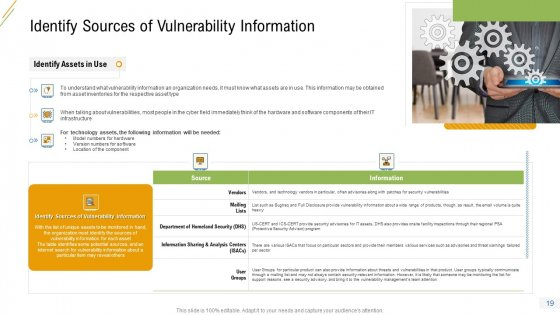 Company_Vulnerability_Administration_Ppt_PowerPoint_Presentation_Complete_Deck_With_Slides_Slide_19