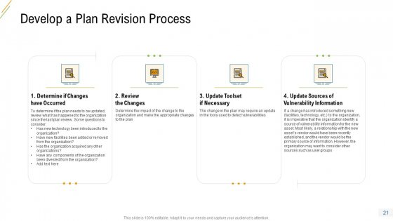 Company_Vulnerability_Administration_Ppt_PowerPoint_Presentation_Complete_Deck_With_Slides_Slide_21