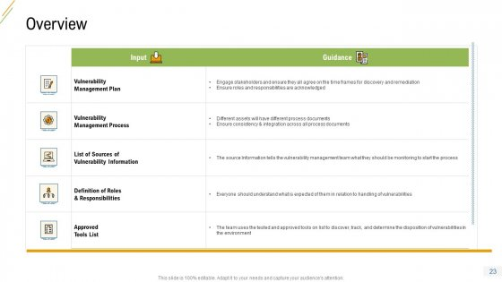 Company_Vulnerability_Administration_Ppt_PowerPoint_Presentation_Complete_Deck_With_Slides_Slide_23