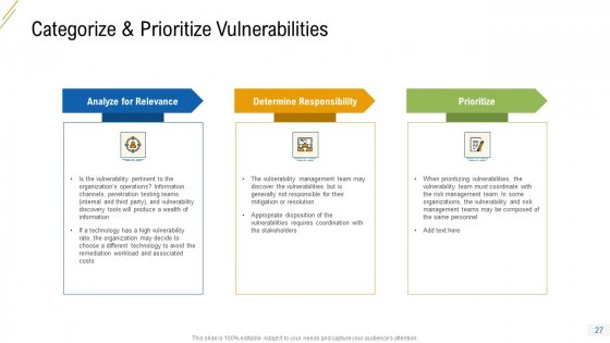 Company_Vulnerability_Administration_Ppt_PowerPoint_Presentation_Complete_Deck_With_Slides_Slide_27