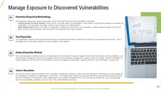 Company_Vulnerability_Administration_Ppt_PowerPoint_Presentation_Complete_Deck_With_Slides_Slide_28