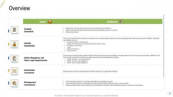 Company_Vulnerability_Administration_Ppt_PowerPoint_Presentation_Complete_Deck_With_Slides_Slide_9