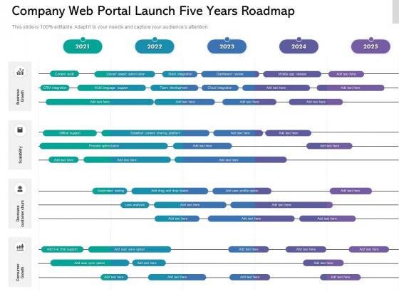 Company Web Portal Launch Five Years Roadmap Summary