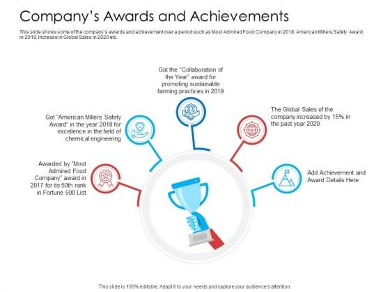 Companys Awards And Achievements Clipart PDF