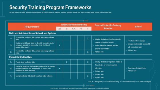 Companys Data Safety Recognition Security Training Program Frameworks Icons PDF