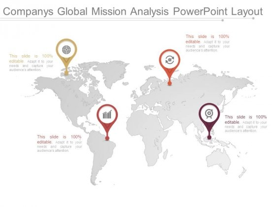 Companys Global Mission Analysis Powerpoint Layout