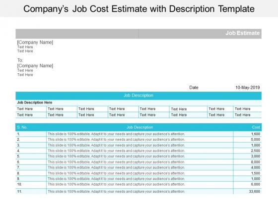 Companys Job Cost Estimate With Description Template Ppt PowerPoint Presentation Portfolio Template
