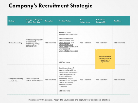 Companys Recruitment Strategic Ppt PowerPoint Presentation Infographics Skills