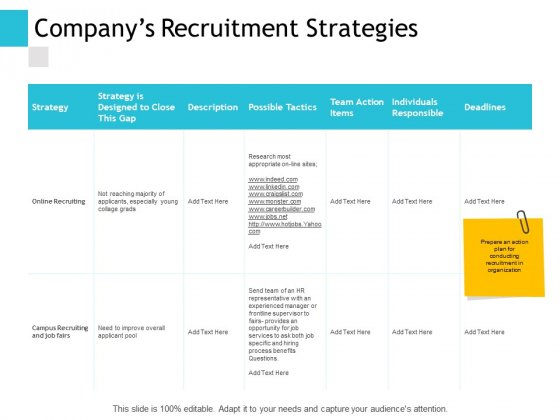 Companys Recruitment Strategies Ppt PowerPoint Presentation Model Layout