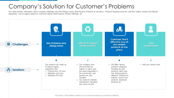 Companys_Solution_For_Customers_Problems_Ppt_Gallery_Master_Slide_PDF_Slide_1