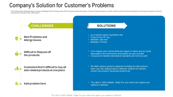 Companys Solution For Customers Problems Ppt Portfolio Display PDF