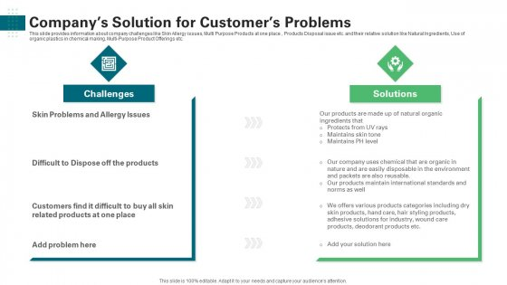 Companys_Solution_For_Customers_Problems_Ppt_Show_Design_Templates_PDF_Slide_1