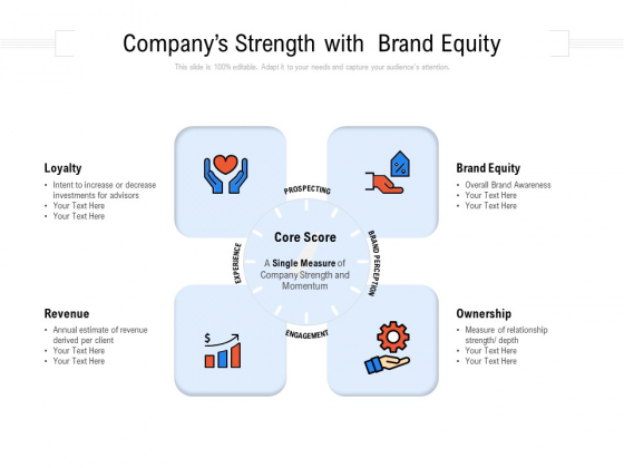 Companys Strength With Brand Equity Ppt PowerPoint Presentation Outline Infographics PDF