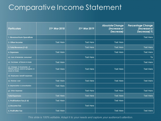 Comparative Income Statement Ppt Powerpoint Presentation Show Gridlines