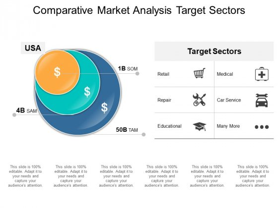 Comparative Market Analysis Target Sectors Ppt PowerPoint Presentation Styles Picture