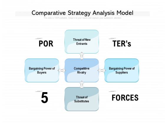 Comparative Strategy Analysis Model Ppt PowerPoint Presentation Layouts Icon