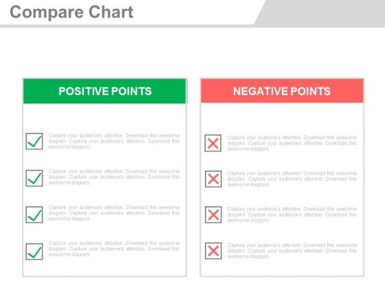 Compare Chart For Interactive Session Powerpoint Slides