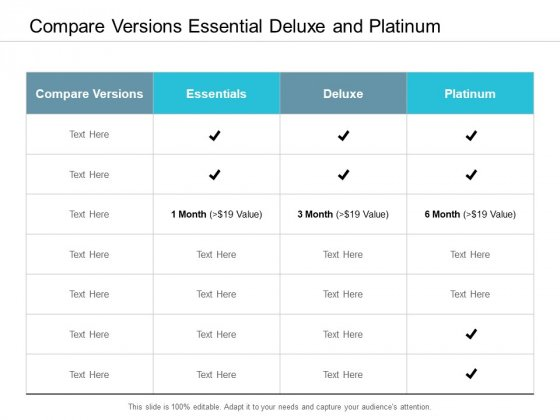Compare Versions Essential Deluxe And Platinum Ppt Powerpoint Presentation File Graphics Download