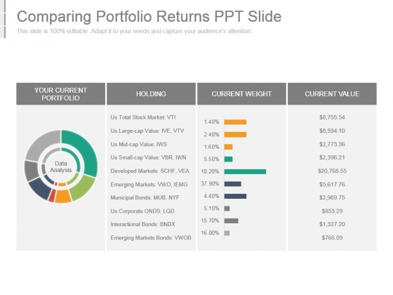 Comparing Portfolio Returns Ppt Slide