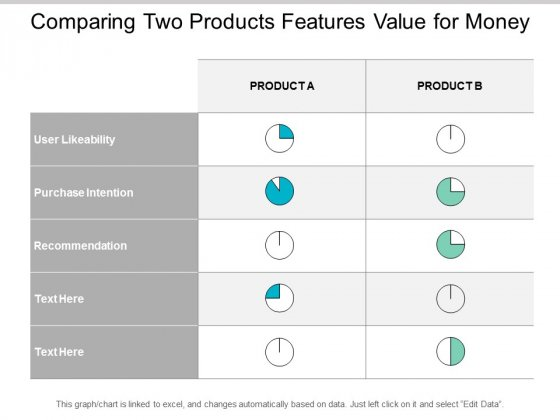 Comparing Two Products Features Value For Money Ppt Powerpoint Presentation Show Examples