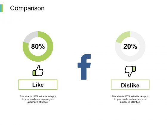Comparison Analysis Marketing Ppt PowerPoint Presentation Infographic Template Images