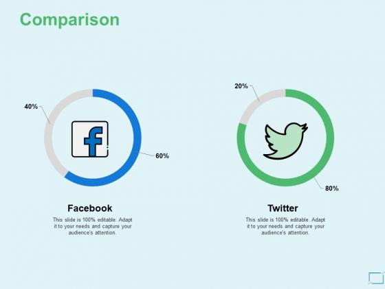 Comparison Audiences Attention Ppt PowerPoint Presentation Infographics Design Ideas
